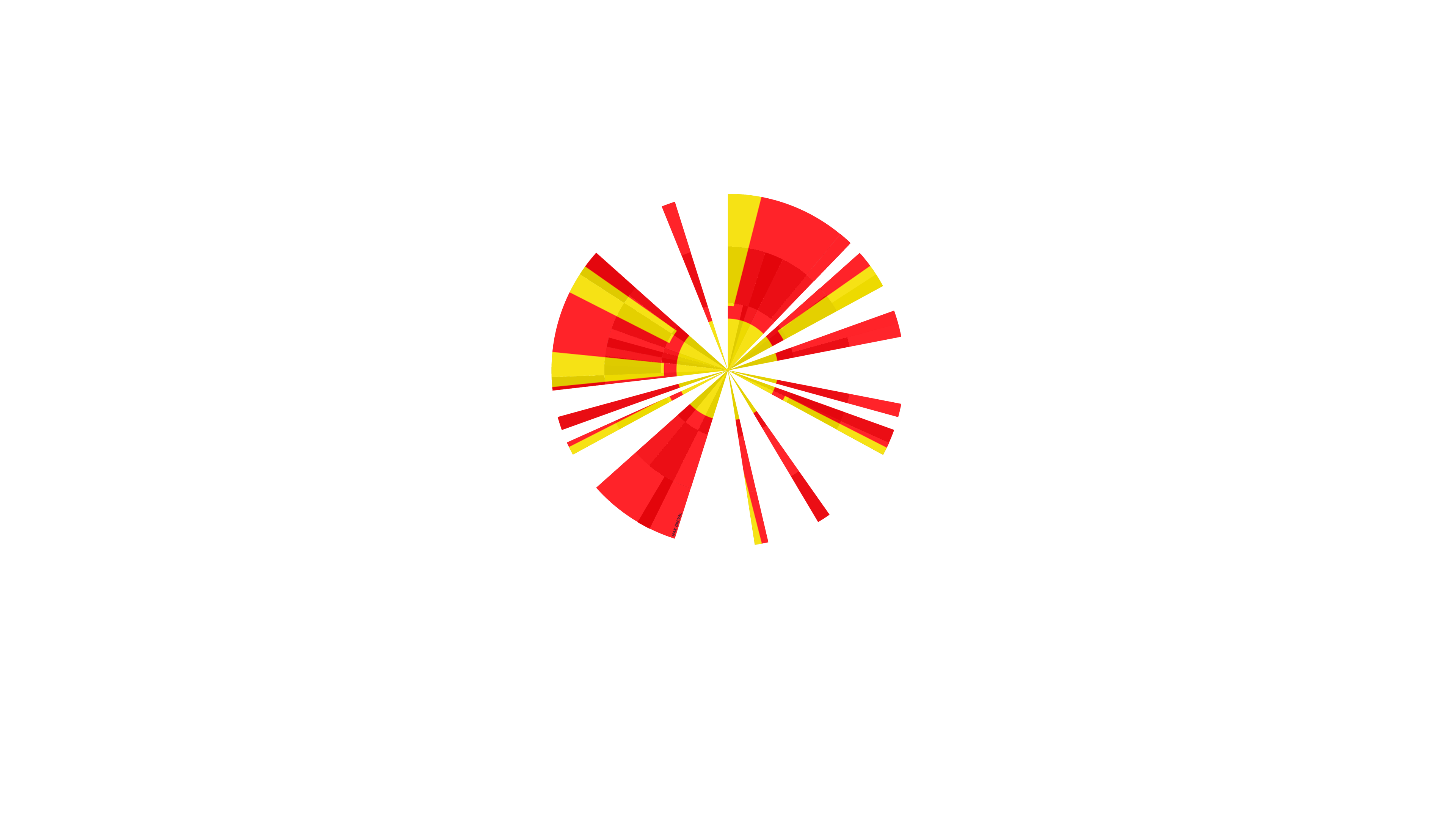 Nord-Mazedonien